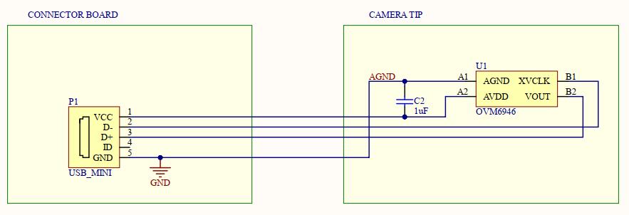 CameraSchematic